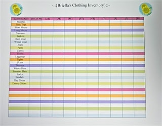 4 Images of Clothing Inventory Printable