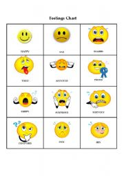 5 Images of Simple Feelings Chart Printable