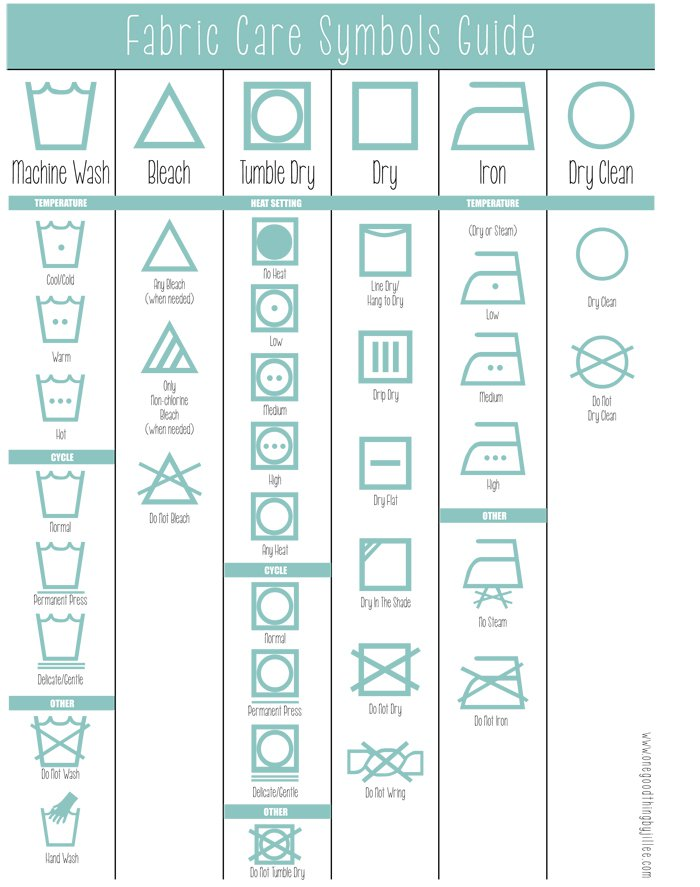 7 Images of Free Printable Laundry Symbols Guide