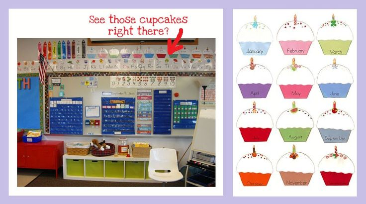 Classroom Decoration Elementary ~ Best images of cupcakes for bulletin boards printable