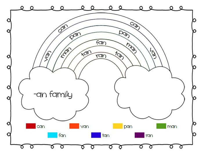 Word Family Worksheets For Kindergarten – Word Family Worksheets for Kindergarten
