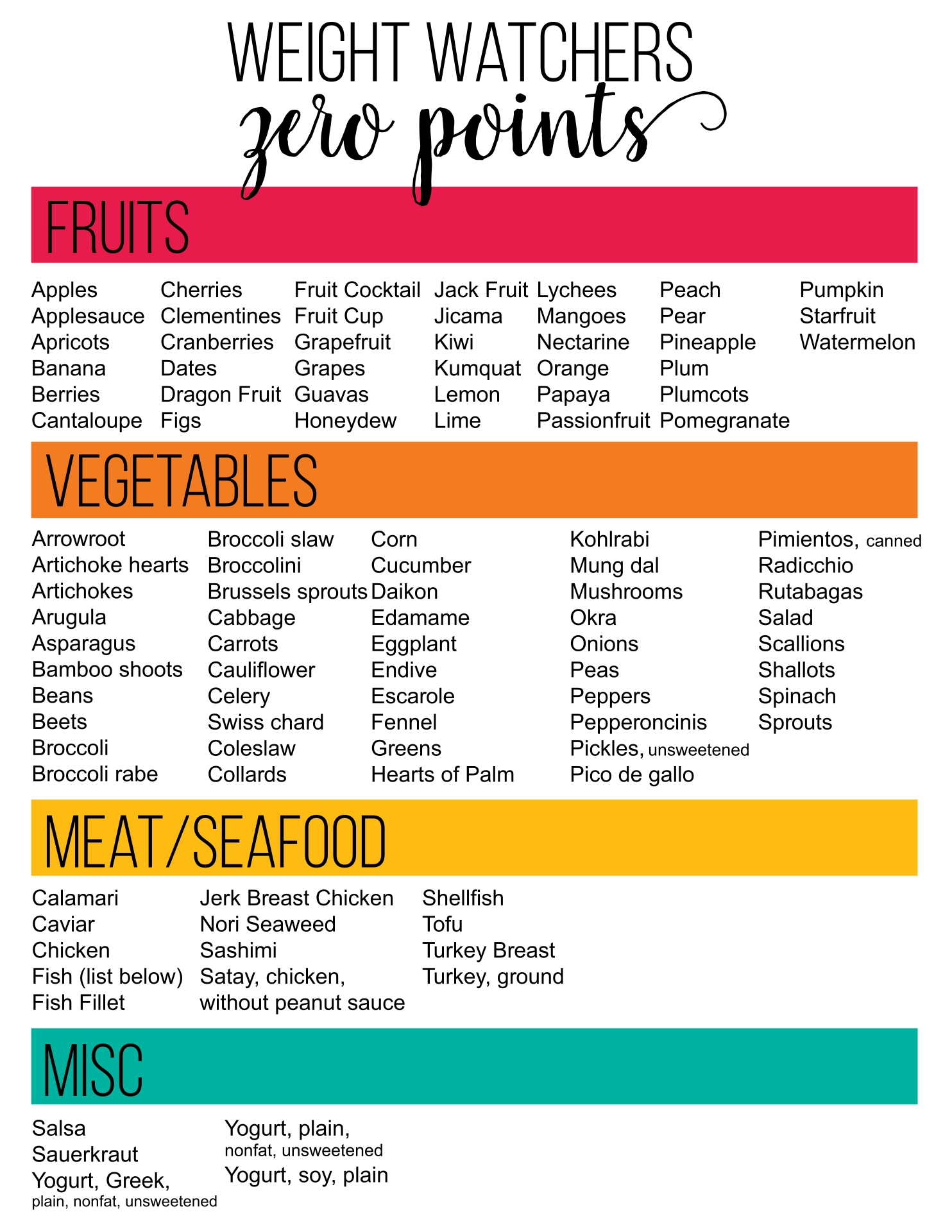 Weight Watchers Point List Printable