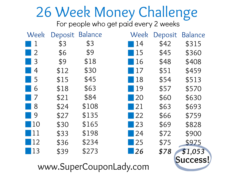 Challenge Printable Chart, 26-Week Money Challenge Printable & Penny ...