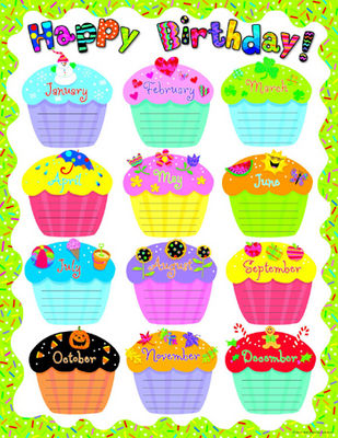 7 Images of Happy Birthday Bulletin Board Printables