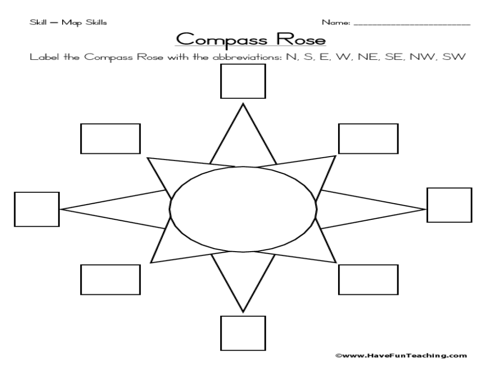 Compass Rose Worksheet - Synhoff