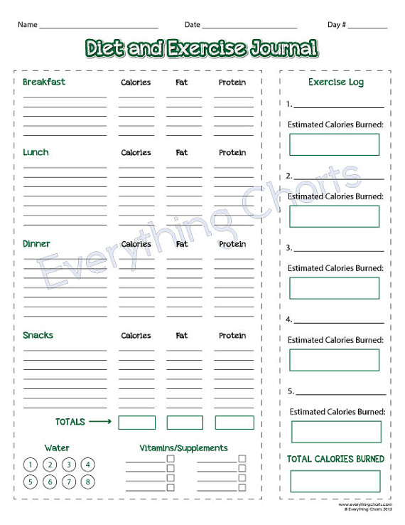 Free Printable Food Diary Sheets For Kids
