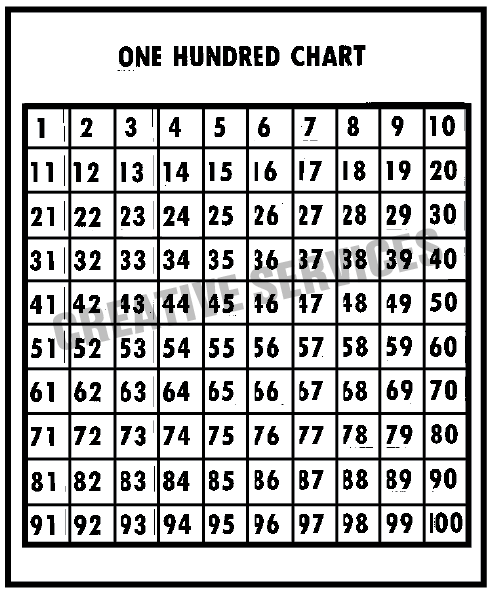 6 Best Images of 100 Hundred Chart Printable - One ...