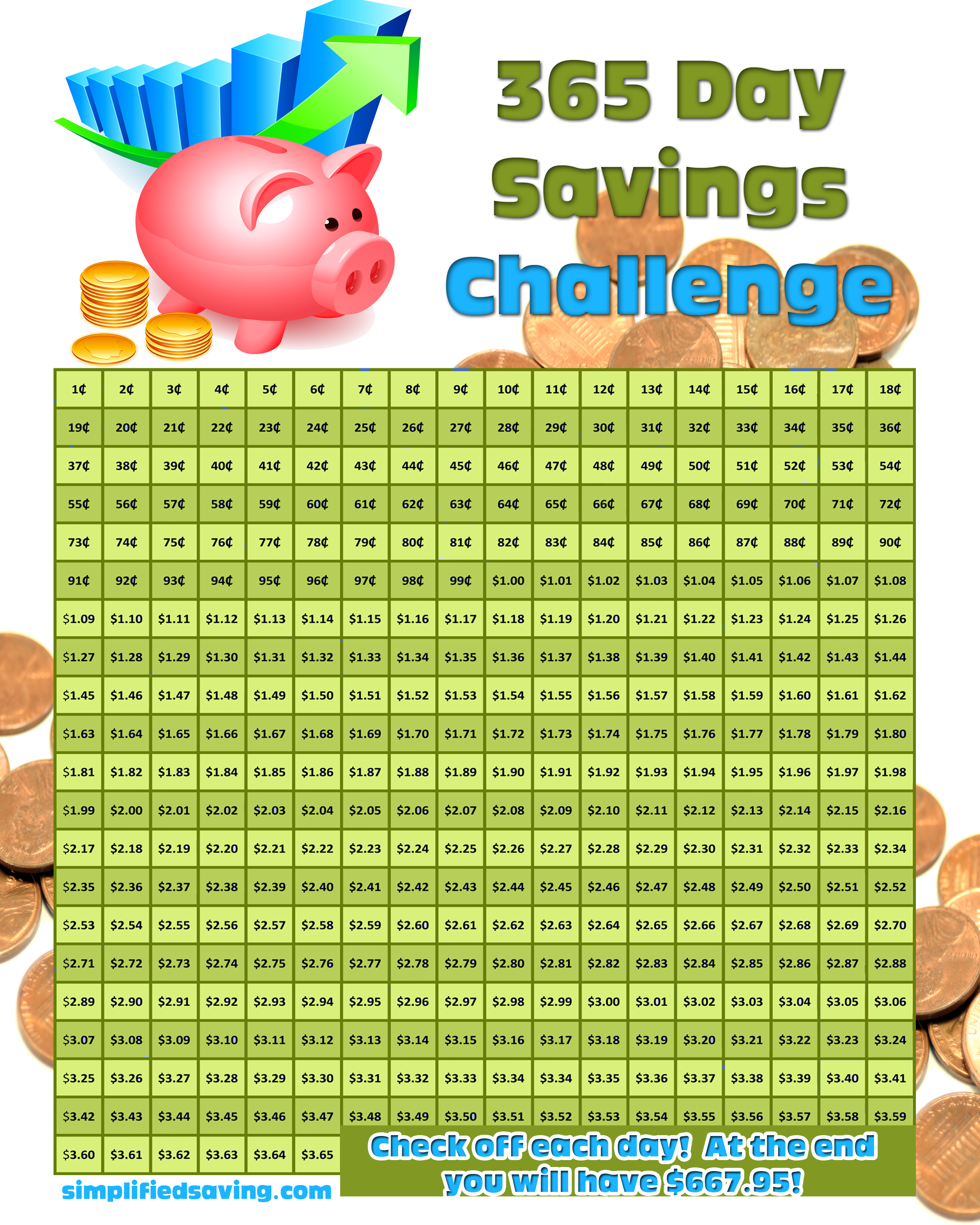 Penny 2016 Money Challenge Chart Printable - 52 Week Money Challenge ...