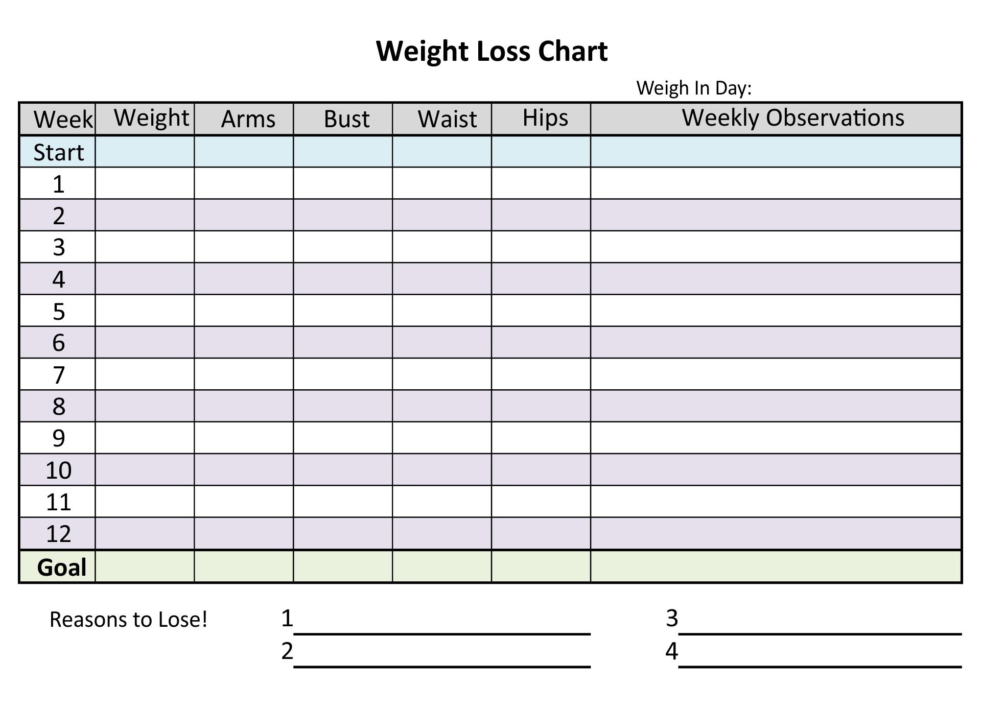 Weekly Weight Loss Charts Printable