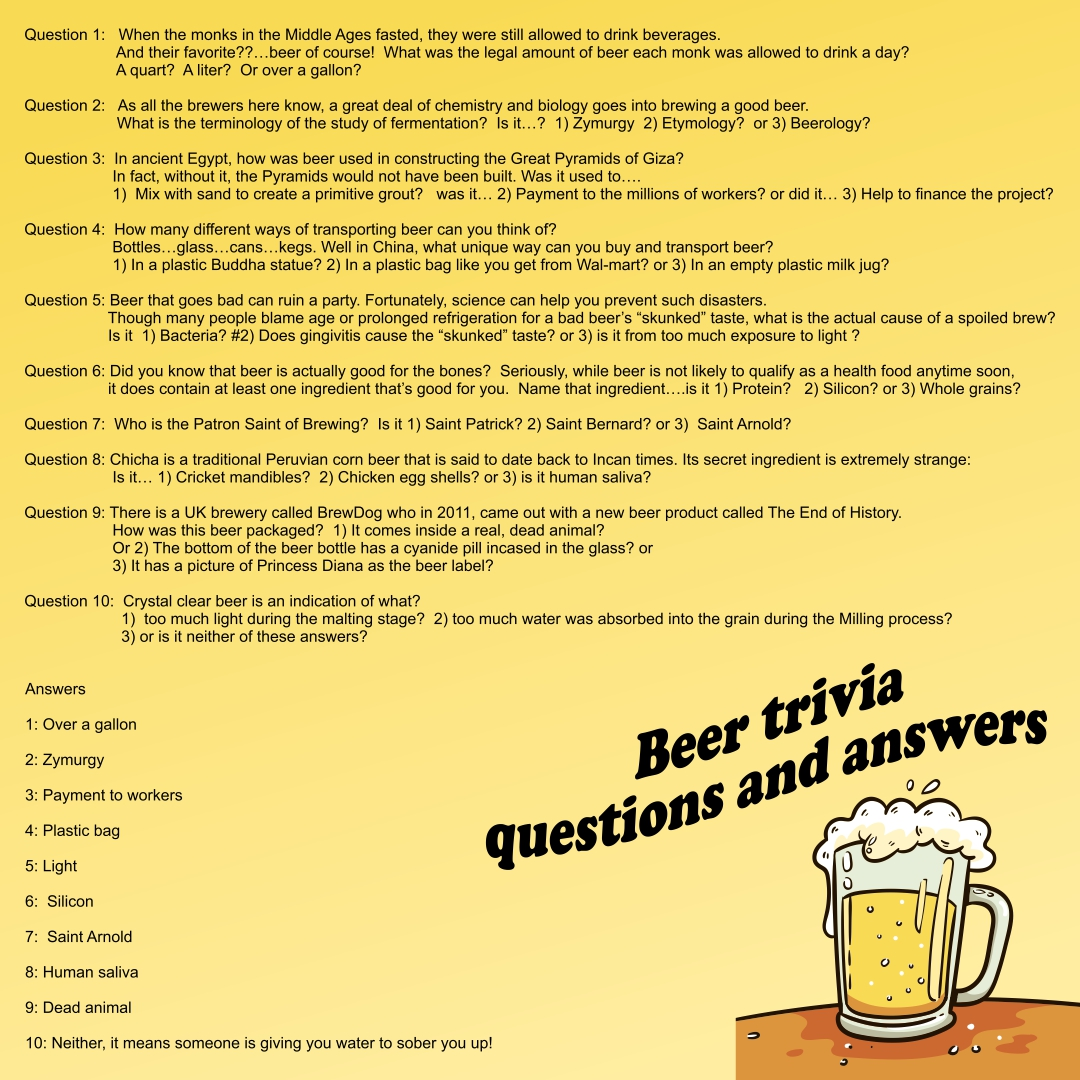 Beer Trivia Questions and Answers