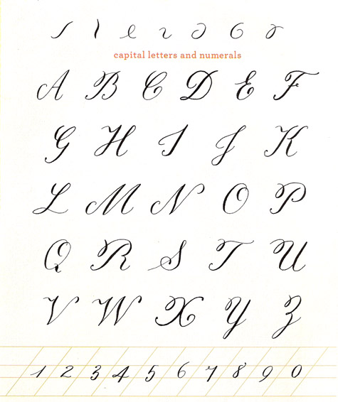 6 Images of Printable Script Calligraphy