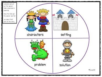7 Images of Guided Reading Printables
