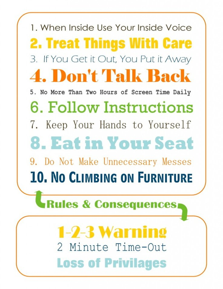7 Images of Printable House Rules For Roommates
