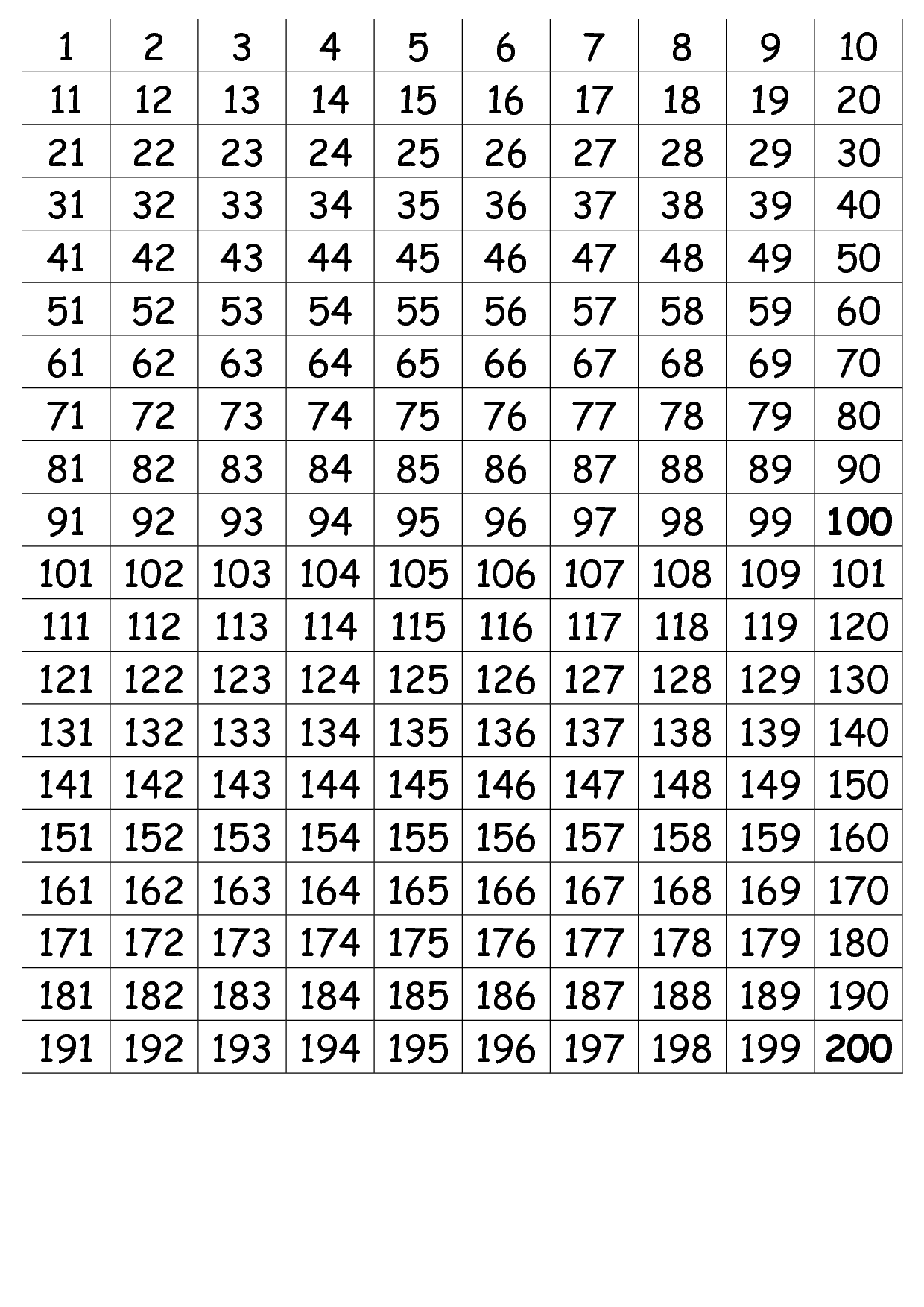 Number Chart 1 1000 - Reocurent