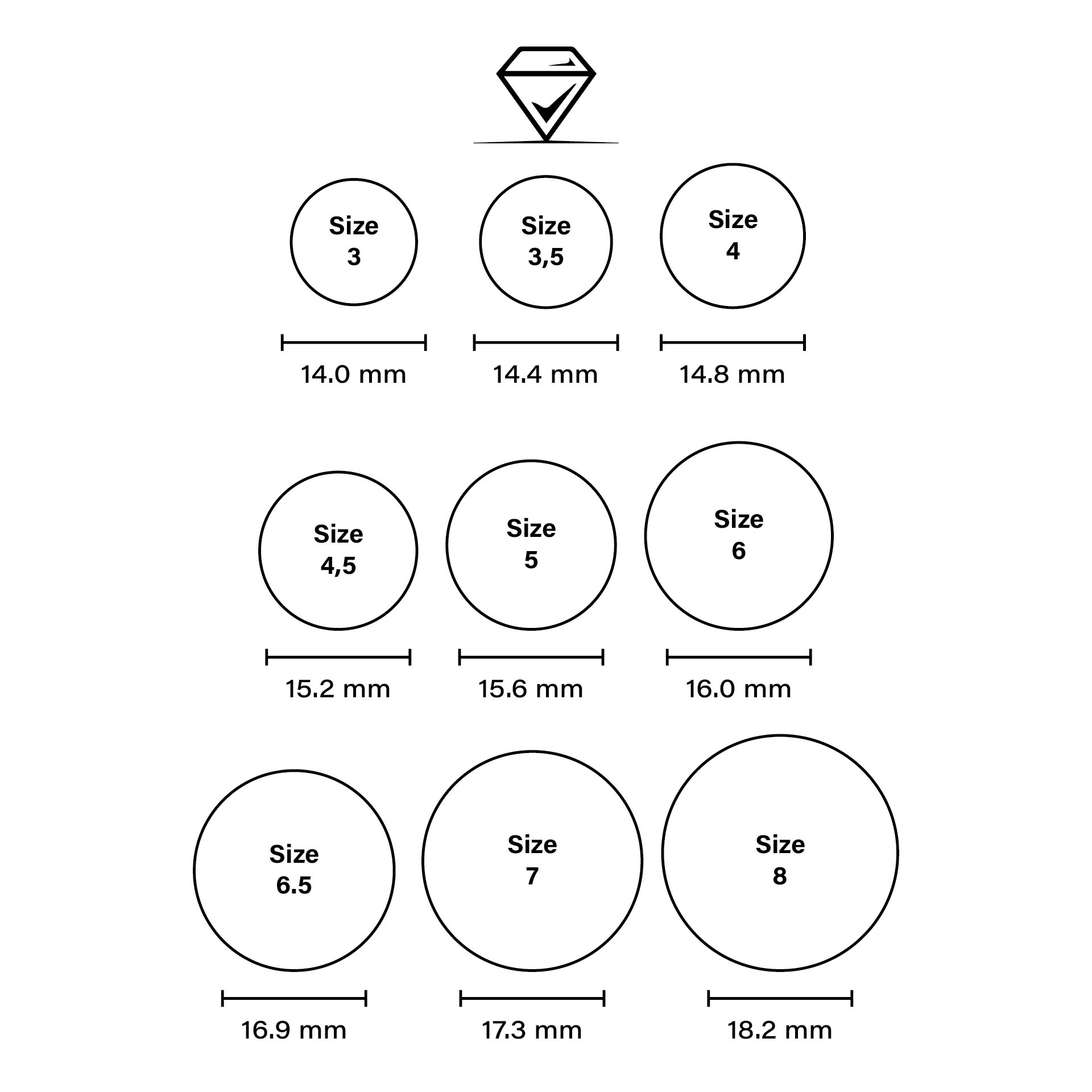 Are Mens And Womens Ring Sizes Different