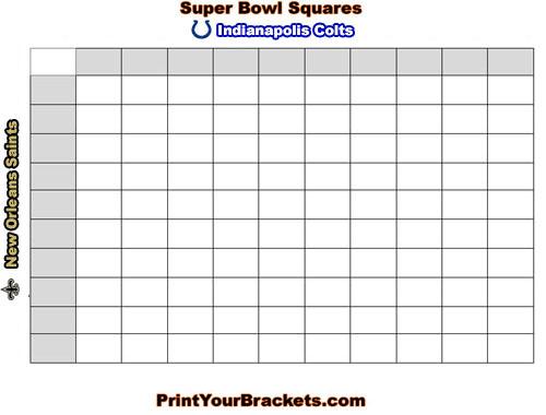 Super Bowl Football Pool Charts via