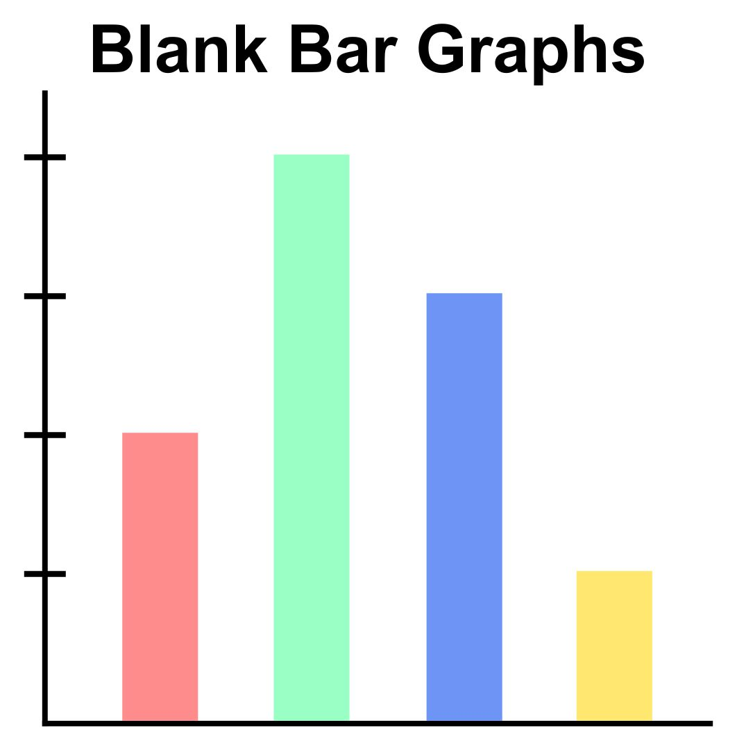 Birthday Graph Activity, Blank Bar Graph Template for Kids & Blank Bar ...