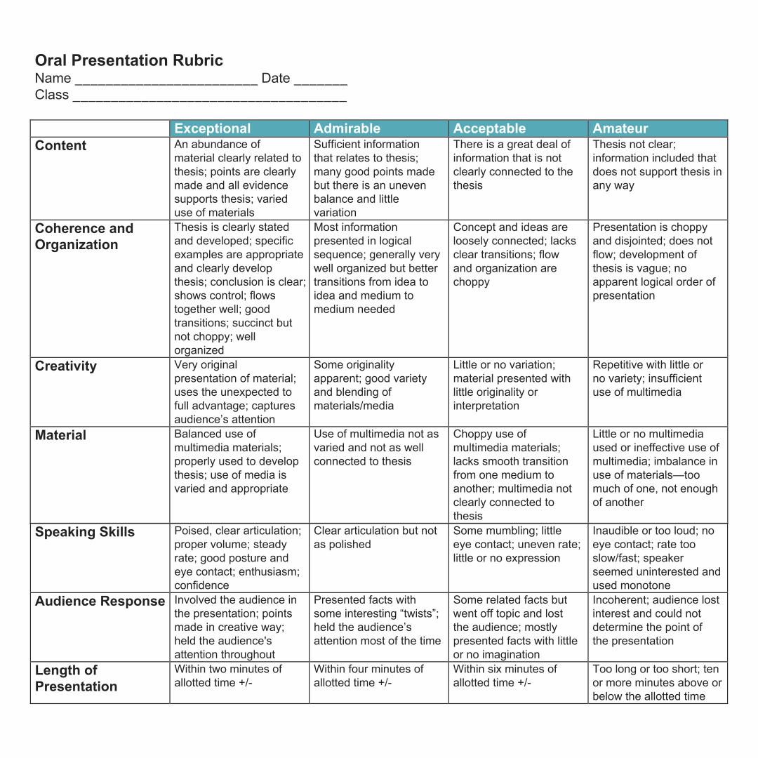 Printable Oral Presentation Rubric