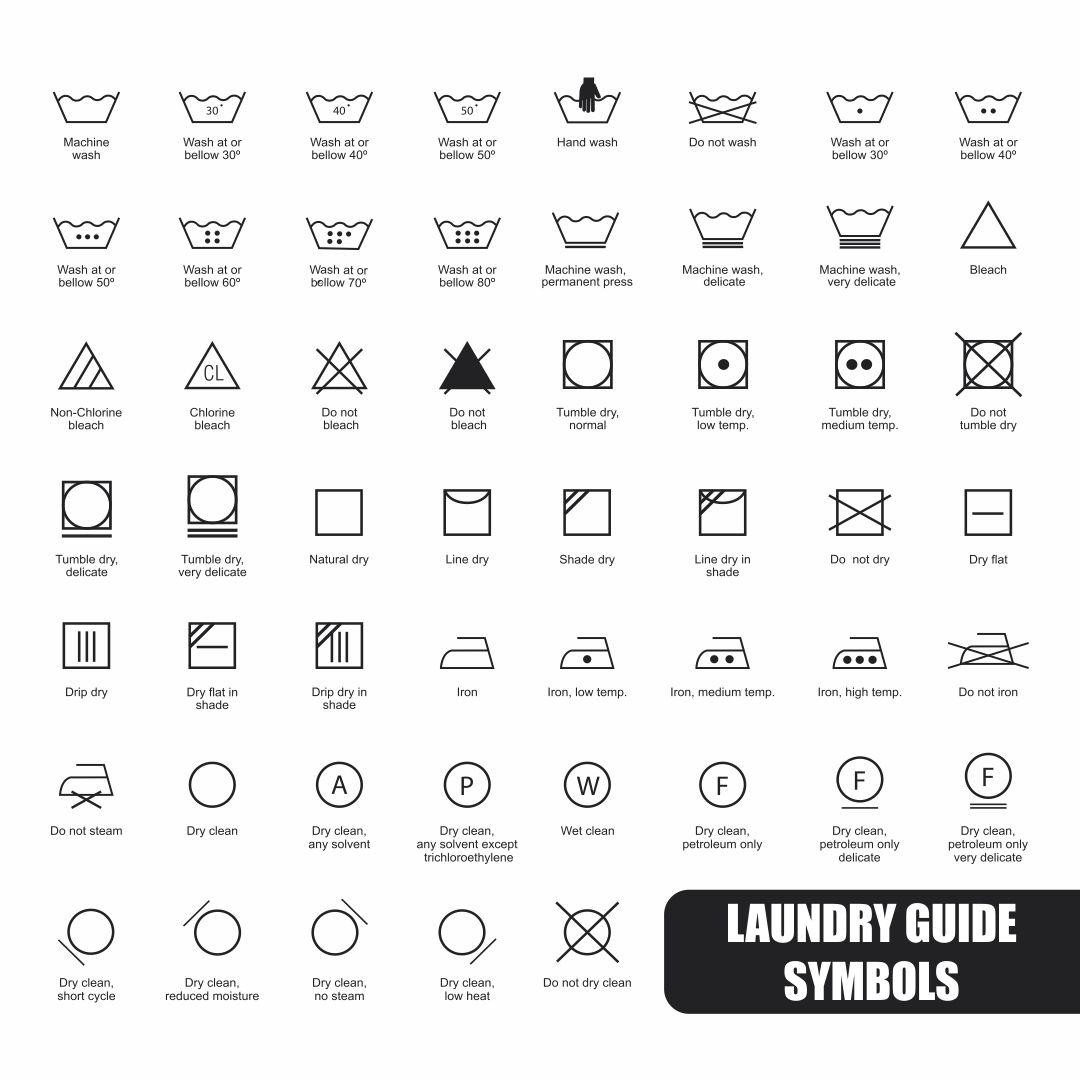 International Laundry Symbols