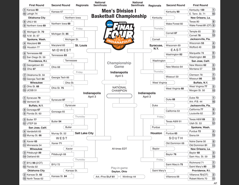 2010 March Madness Bracket 9 best images of printable sweet 16 ...