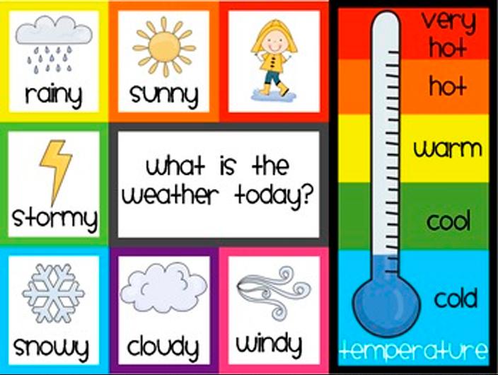 Circle Time Calendar Printables : Best images of printable weather calendar