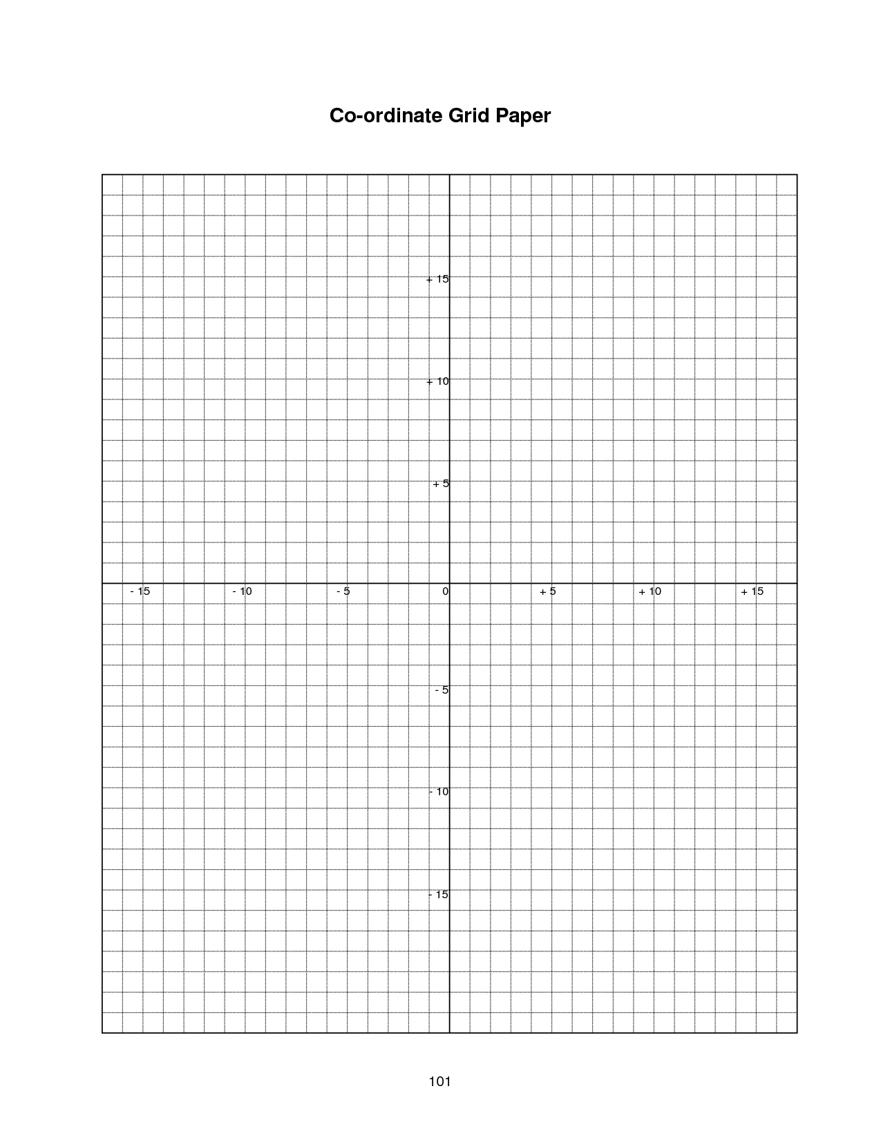 how to find coordinates in graph