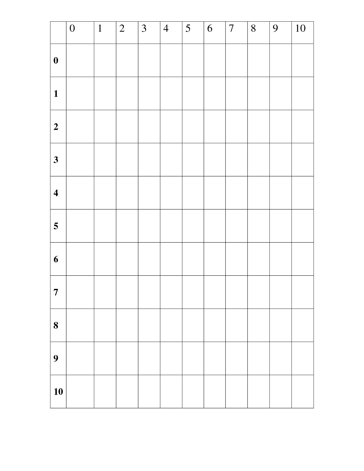 Free printable blank multiplication table 0 12 for 12 by 12 multiplication table blank