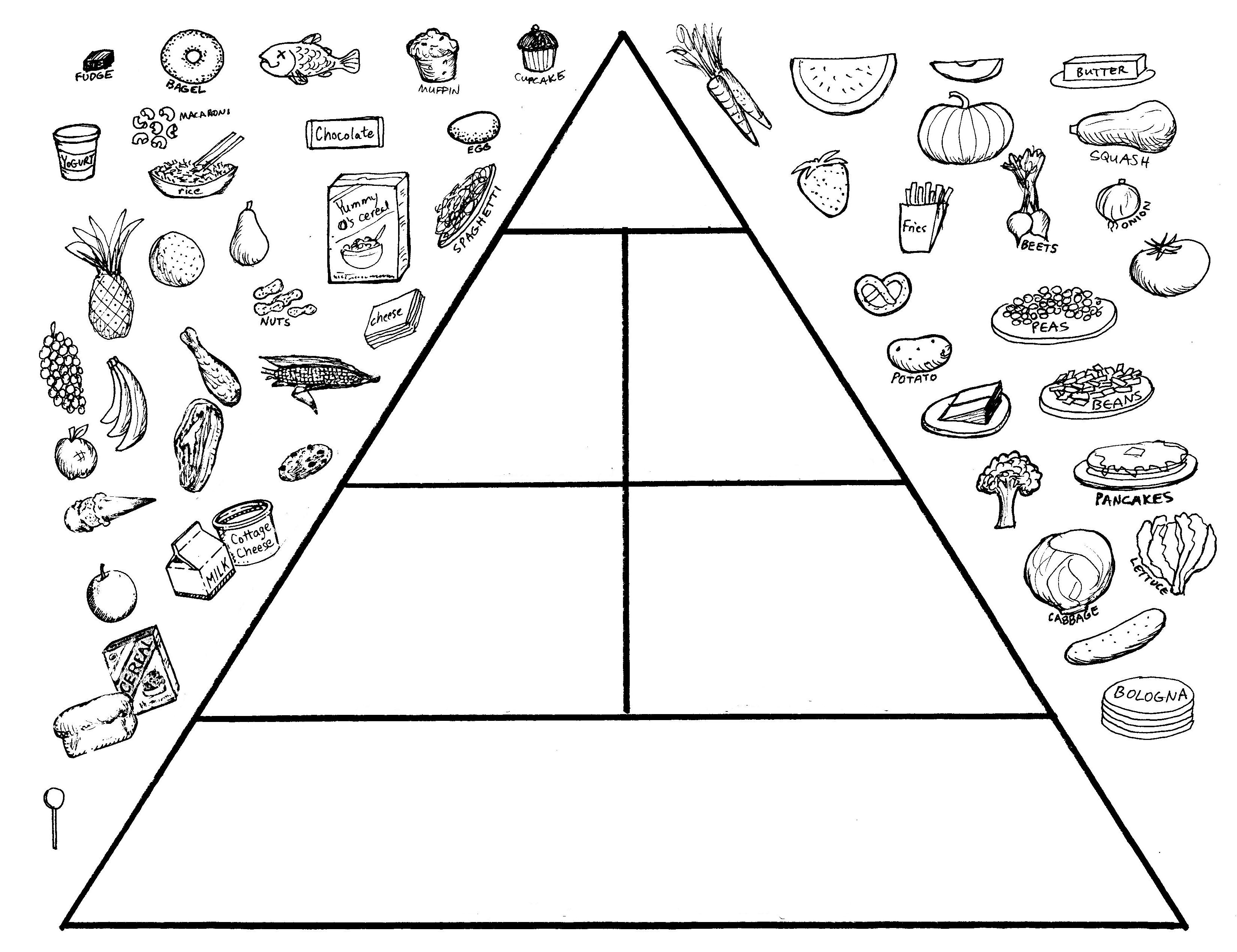 4 Images of Food Pyramid Sorting Printable