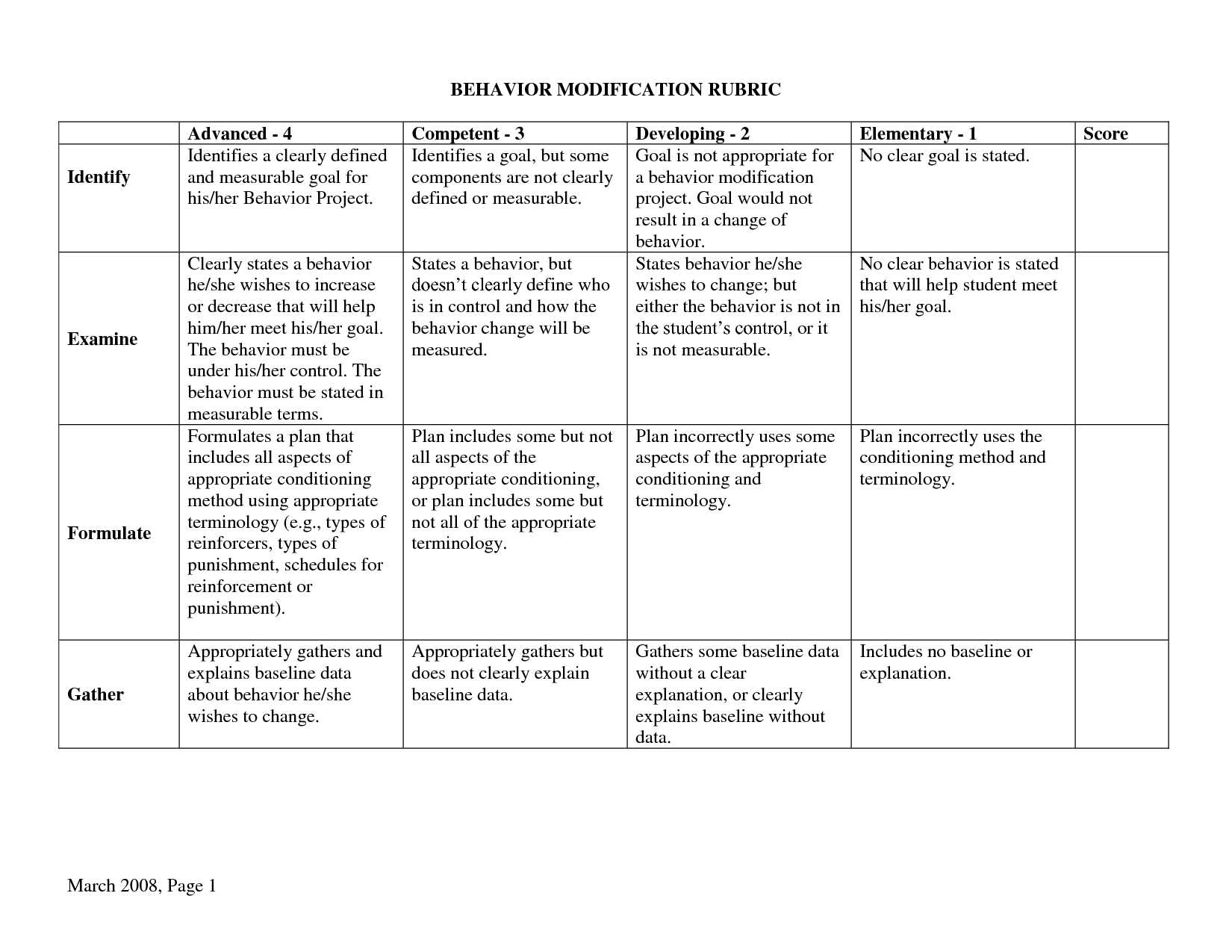 behavior change plan template - 7 best images of behavior modification printables
