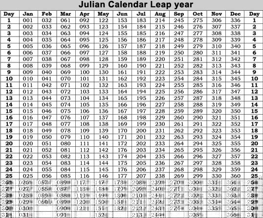... Julian Date Calendar Leap Year 2016 and Julian Date Calendar Leap Year