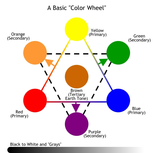 4 best images of basic color wheel printable