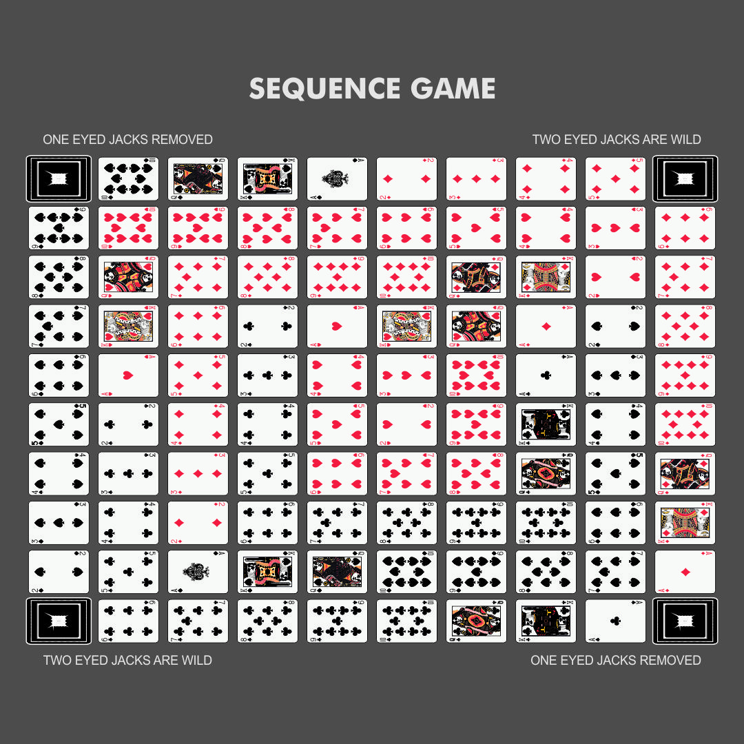 Sequence Board Game Layout
