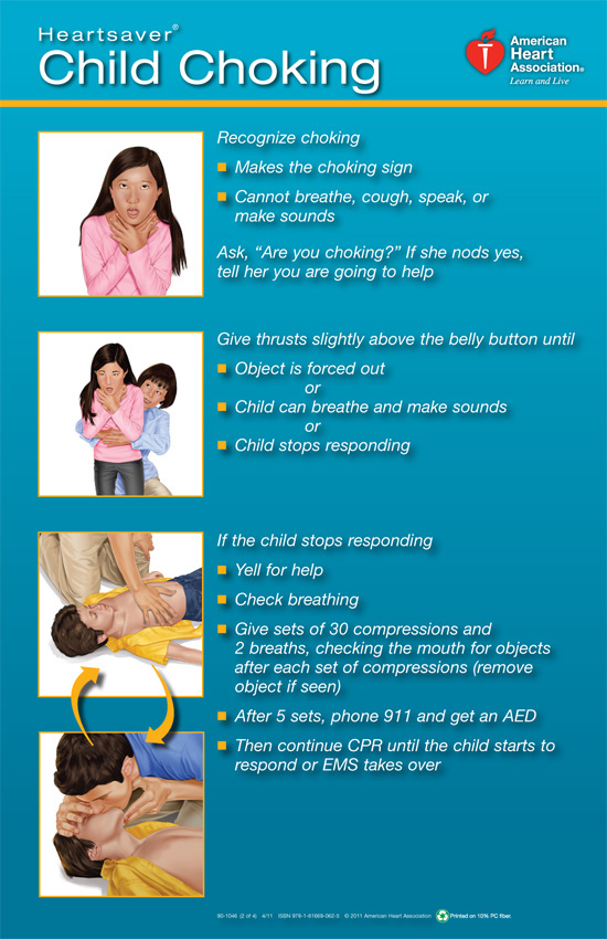 American Heart Association CPR Choking