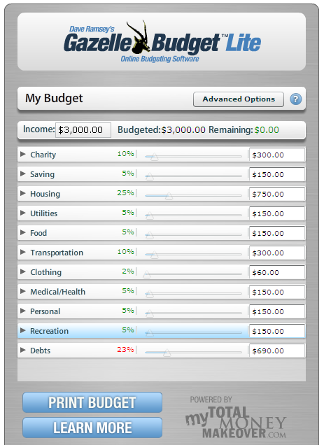 5 Best Images of Free Printable Dave Ramsey Budget ...