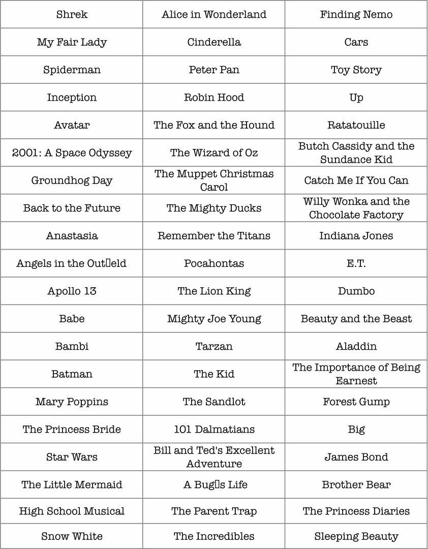 Charades Word List Printable