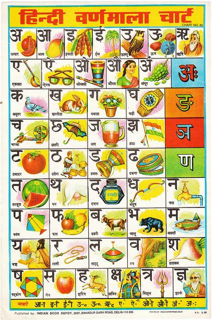 Punjabi varnamala