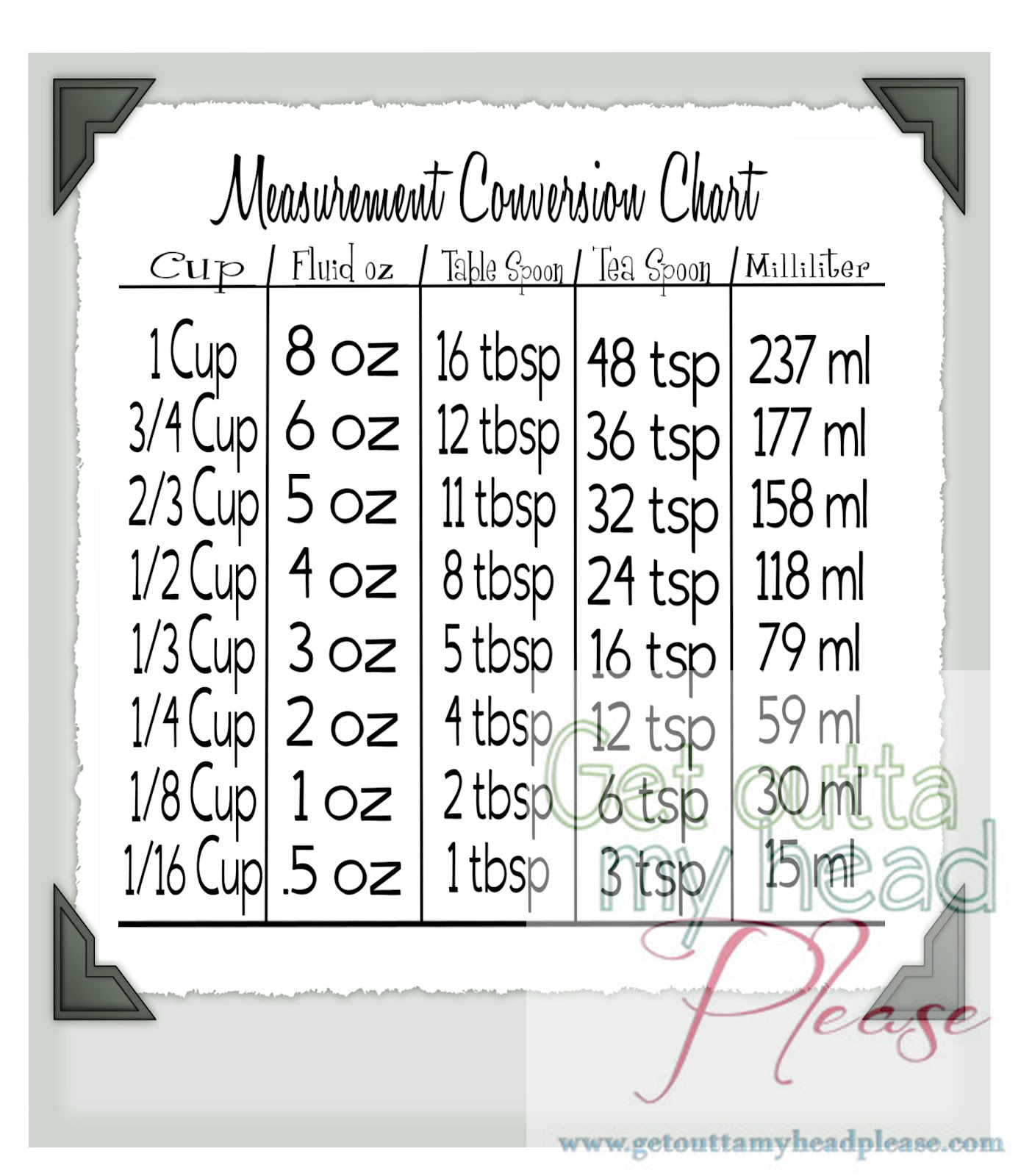 7 Images of Printable Measurement Chart