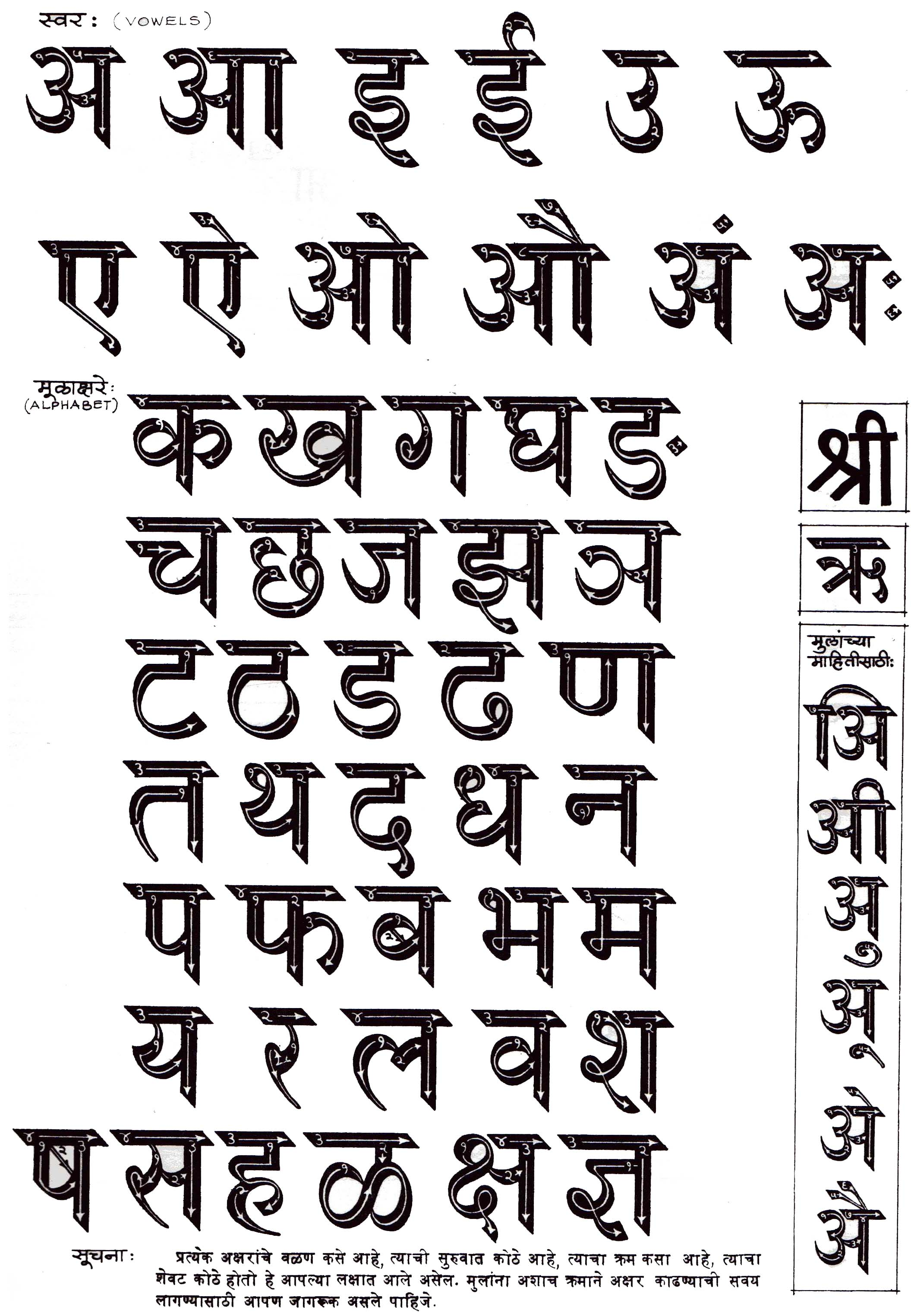 6 best images of printable hindi alphabets chart hindi Punjabi calligraphy font