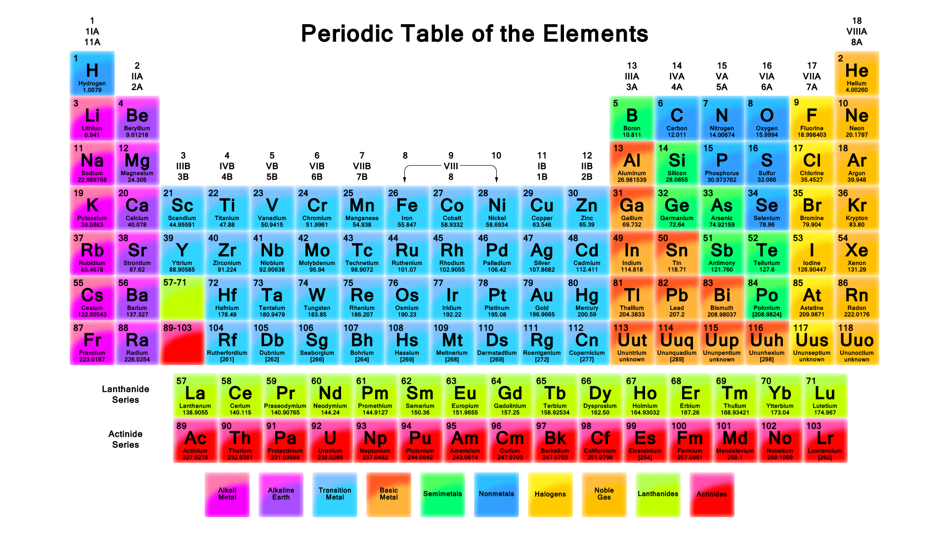 5 Images of Printable Periodic Table With Names