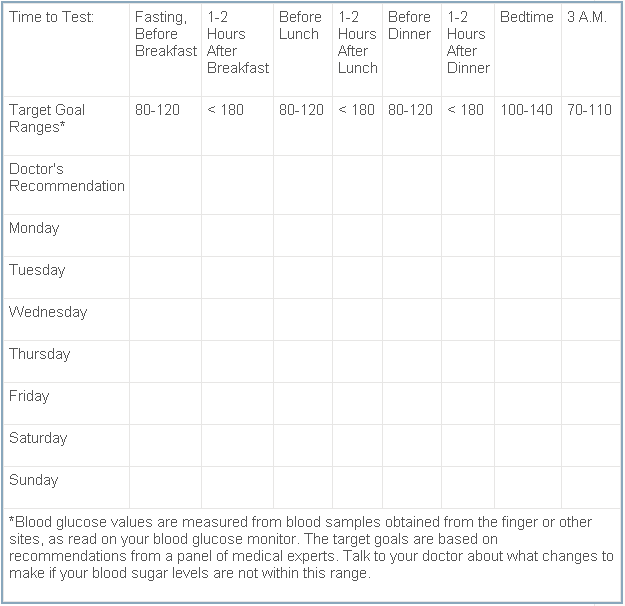 diabetic blood sugar chart printable