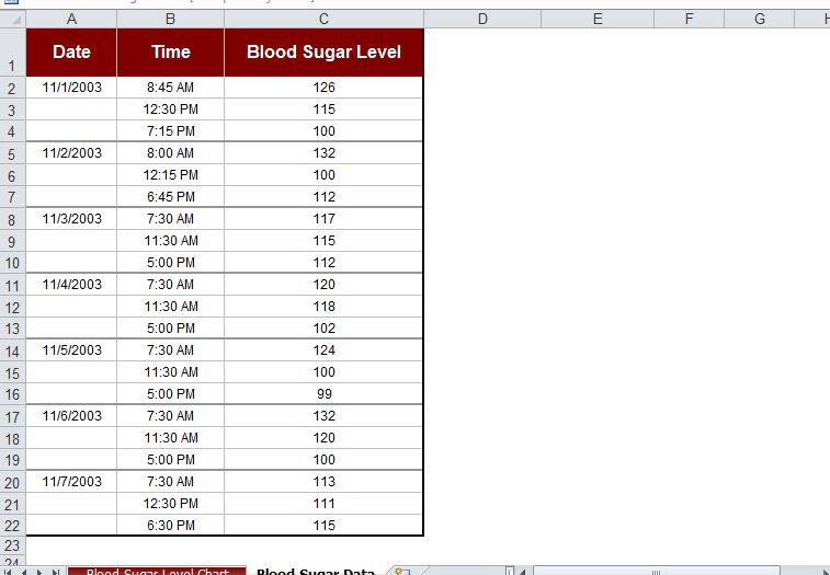 8 Images of Printable Blood Sugar Levels Chart