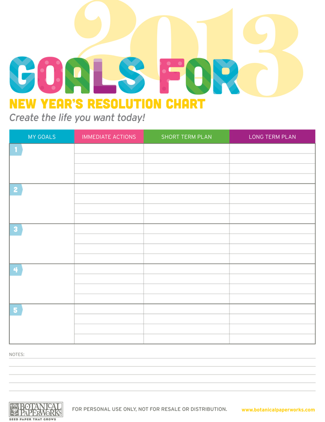 essay on new year resolutions for kids Essay on my new year resolution for kids '' protein-packed recipes good food's deputy food editor, sarah cook will be trying out some sugar alternatives for healthier.