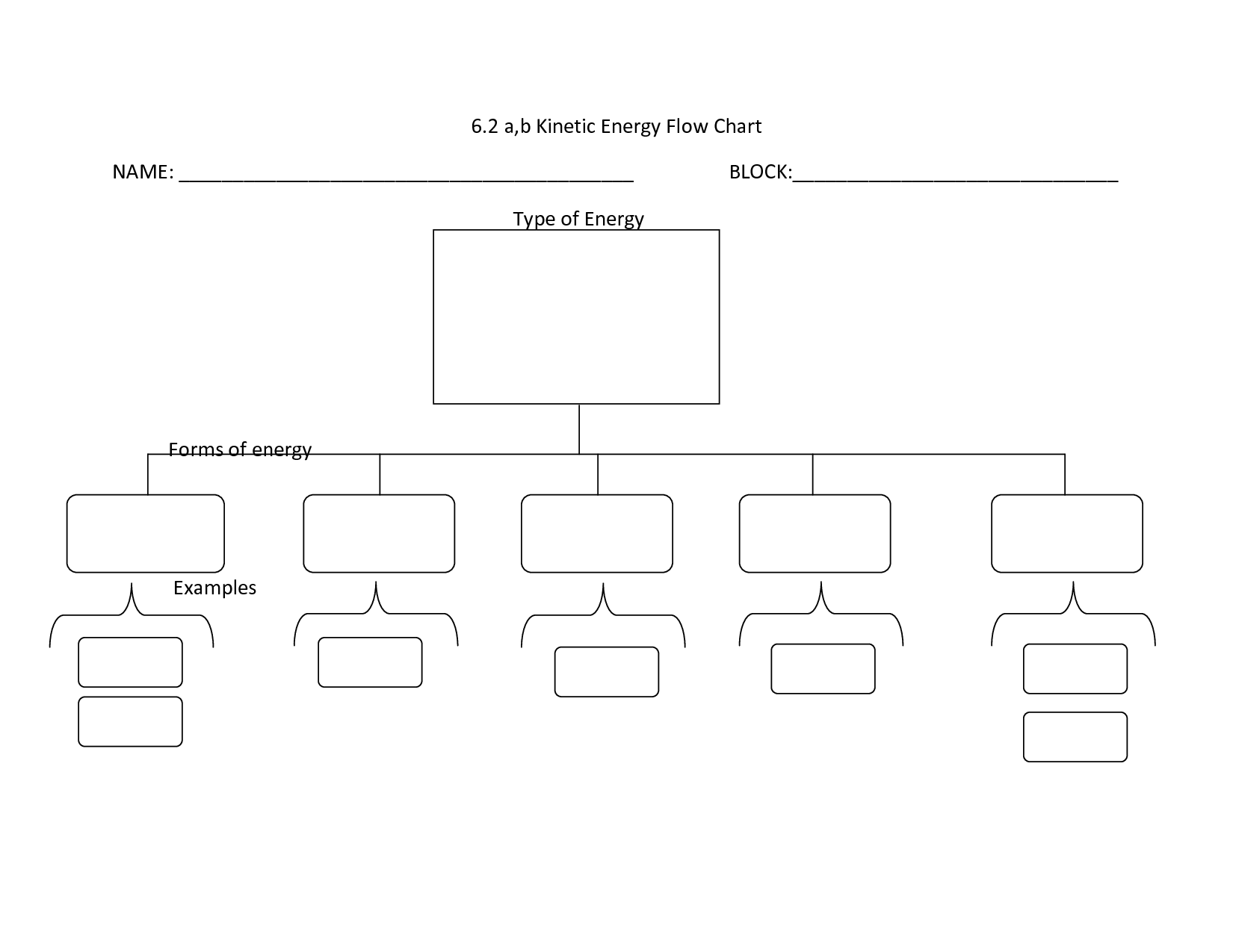 6 Images of Printable Blank Organizational Chart