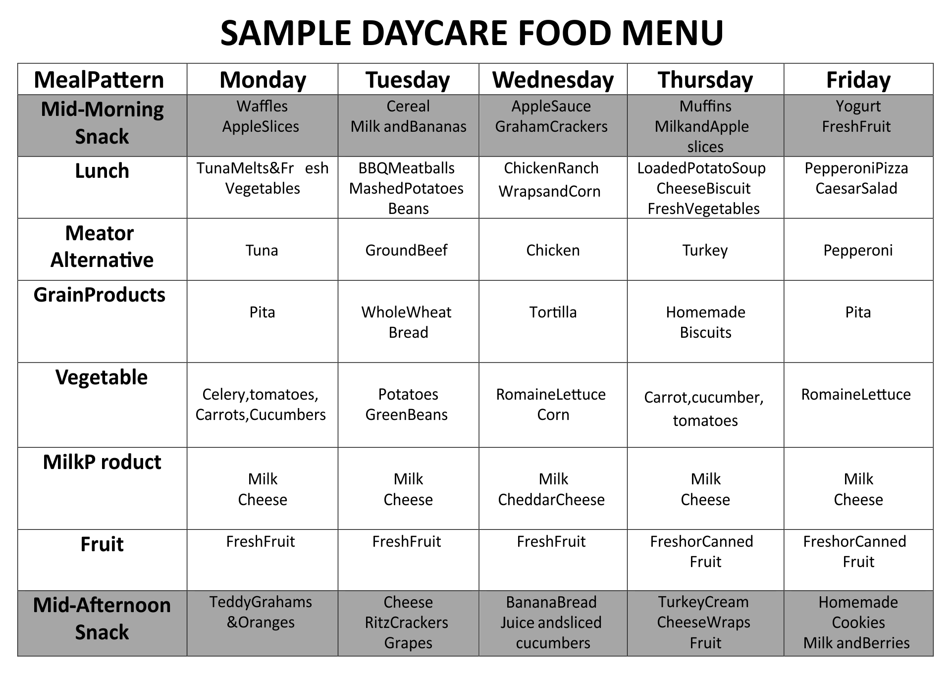 Sample Daycare Food Menu