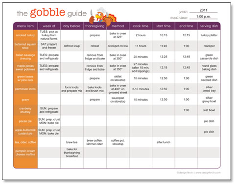 5 Images of Meal Planning Guide Printable