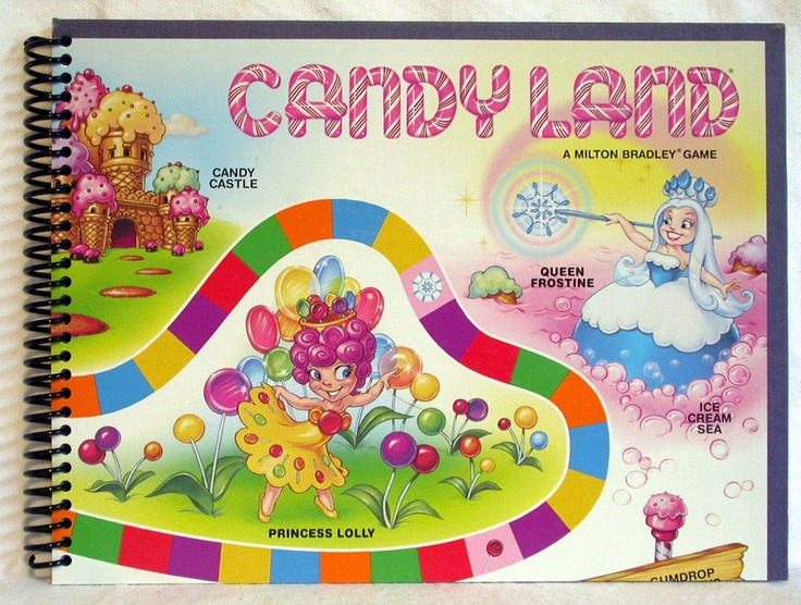 7 Images of Printable Candyland Board Layout