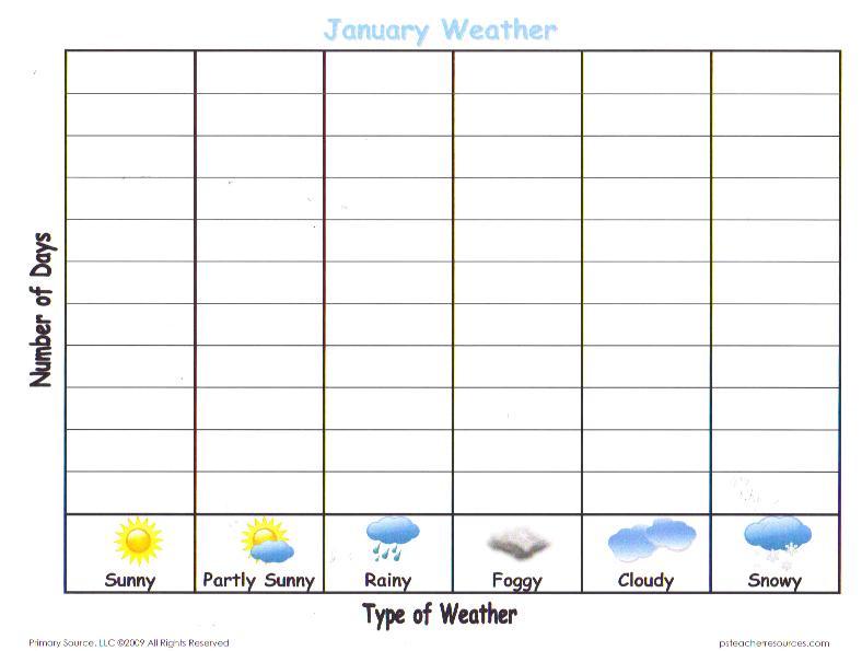 Number Names Worksheets kindergarten graph : Blank Graphing Sheets For Kindergarten - 1000 images about ...