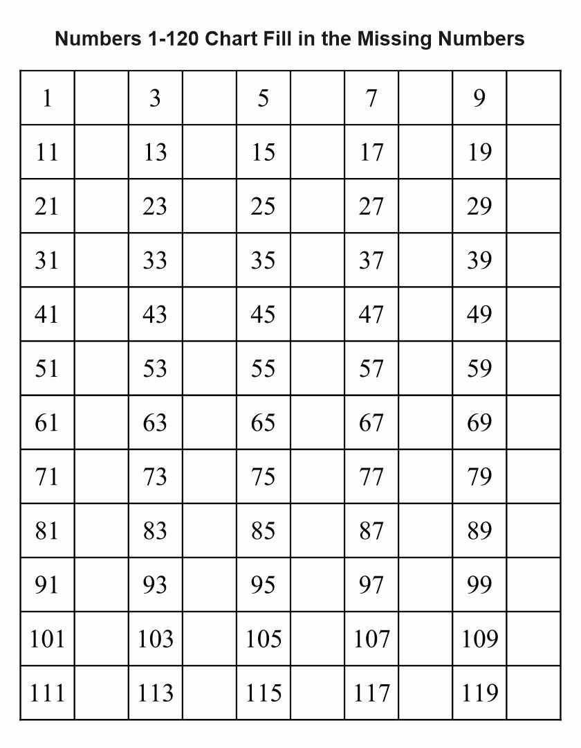 120 Chart Missing Numbers Printable