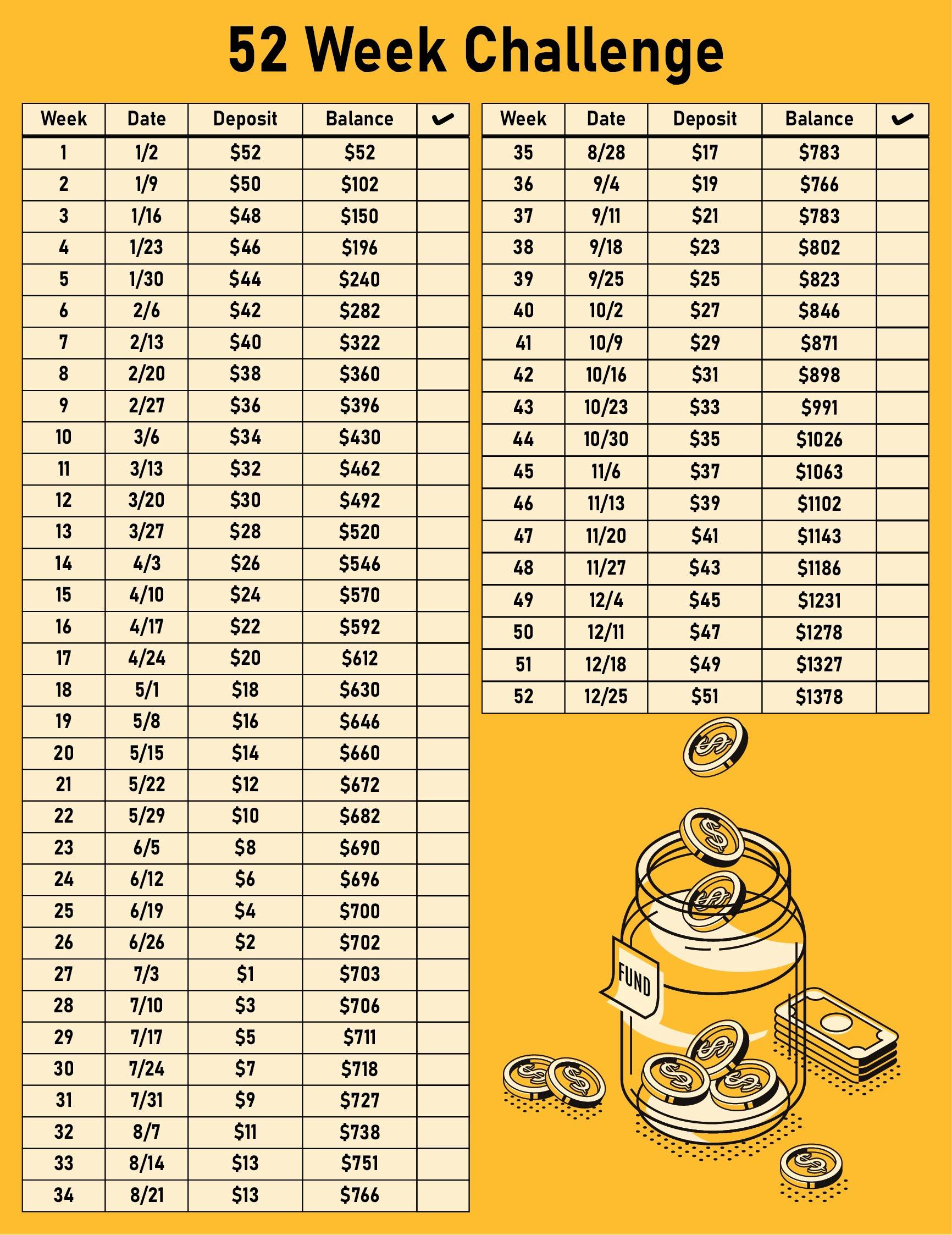 52 Week Money Challenge Printable Chart