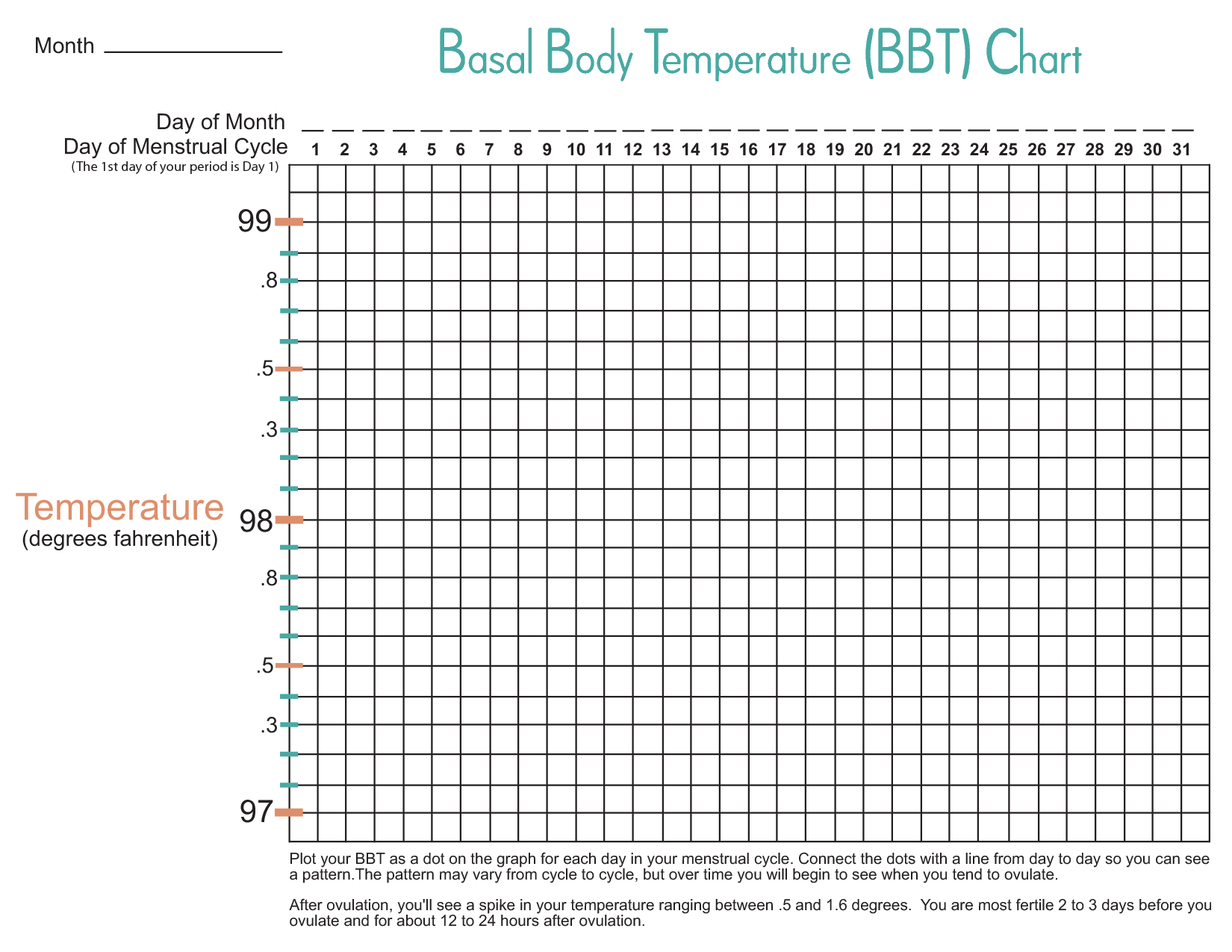 basal body temperature chart template 5 best images of printable temperature graph printable